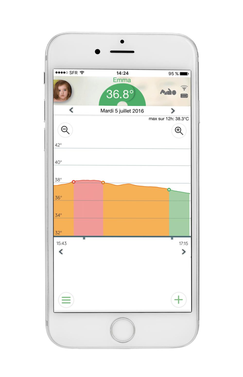 courbe temperature bebe et alerte fievre et mort subite